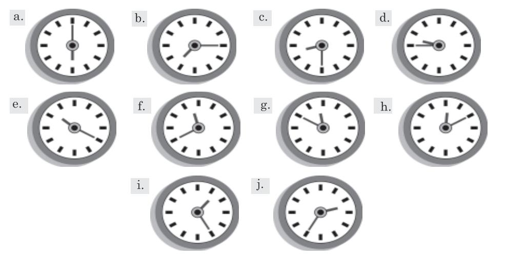 How To Tell The Time Menyatakan Jam Dalam Bahasa Inggris Niesya Blog