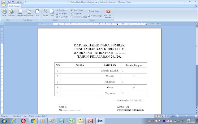 Daftar hadir narasumber pengembangan kurikulum sekolah/madrasah