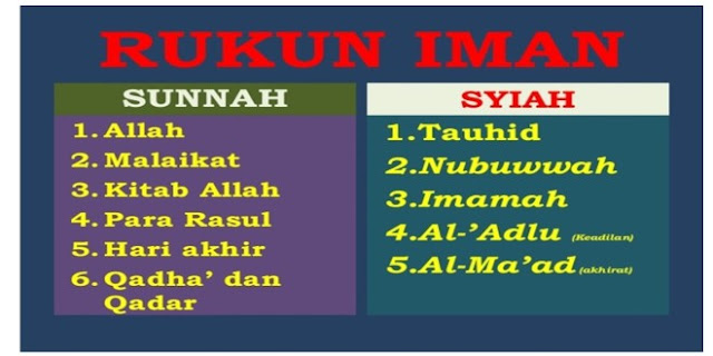 Syiah Terus Terang Rukun Imannya Berbeda dengan Ahlus Sunnah