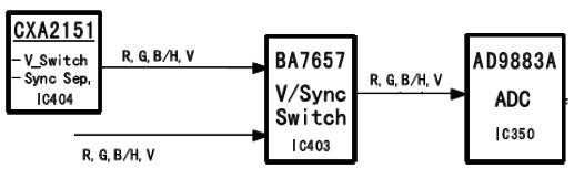 Hình 25a - IC chuyển mạch BA7657