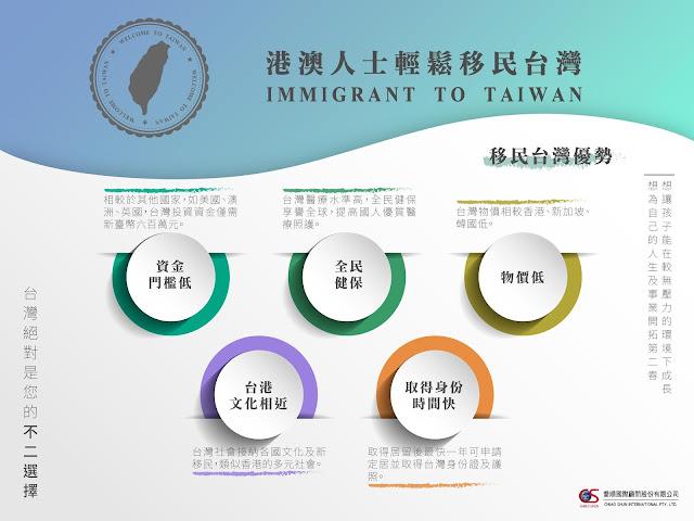 港澳人士輕鬆移民台灣