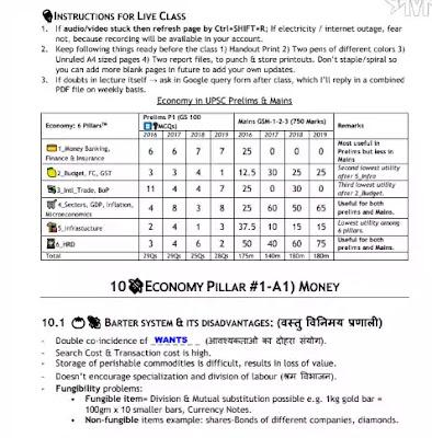 Mrunal Economy Handout CSP20 New Batch PDF
