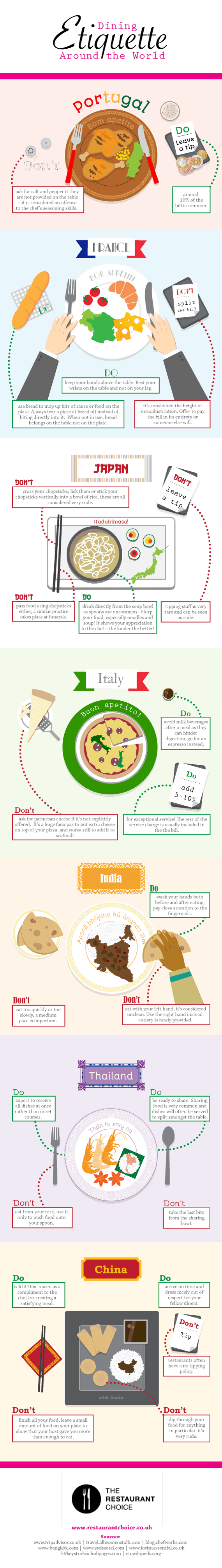 Dining Etiquette Around The World #infographic #Dining Etiquette #Etiquette #infographics #World
