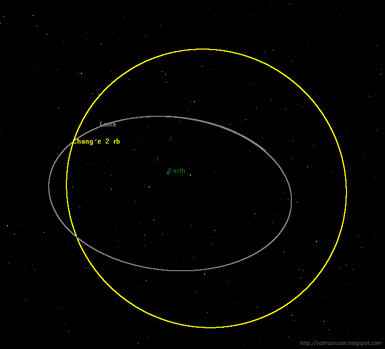 distance of earth orbit - photo #23