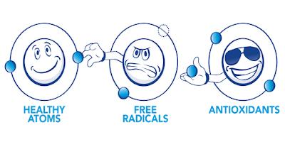 Perbandingan Atom, Radikal Bebas Dan Anti Oksidan