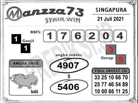 Prediksi Manzza73 Singapore Rabu 21 Juli 2021