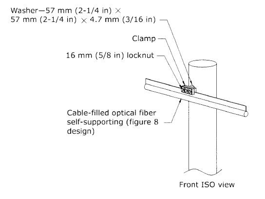 The Trench: Installation of cable with aerial messenger