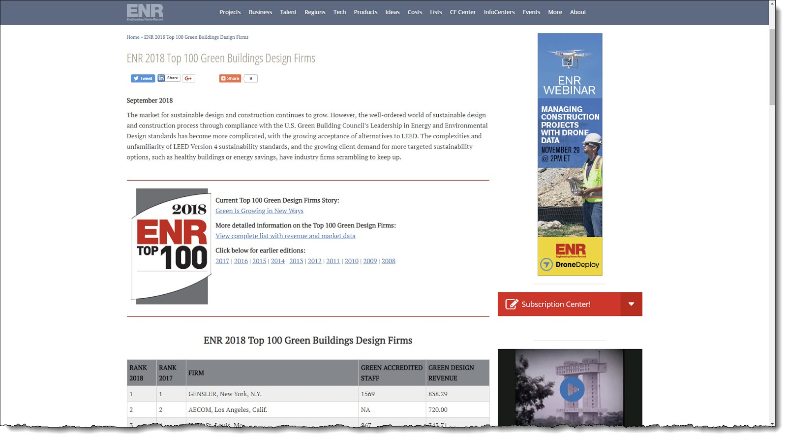 Bim Chapters Lhb Makes Enr Top 100 Green Buildings Design Firms List