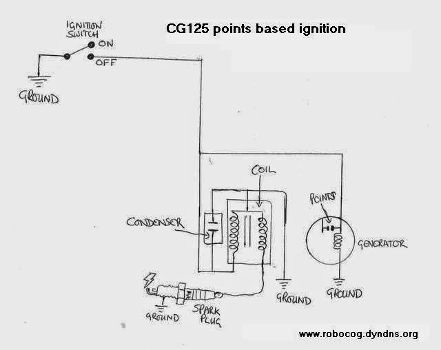 honda cg 125 wiring diagram circuit diagrams  honda  free