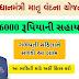 Pradhan Mantri Matru Vandana Yojana : 6000 R.s Help 2020