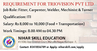 ITI Jobs Vacancy In TrioVision Composite Technologies Pvt Ltd. Apply Online