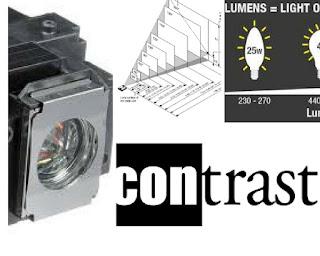 ulasan fitur dalam lcd proyektor