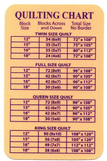 Baby Quilt Size Chart