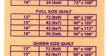 Bquiltin Studio Quilt Size Chart