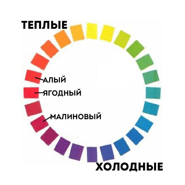 Алый, ягодный, малиновый на цветовом круге