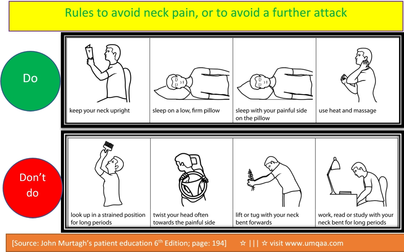 What to do in Neck pain, don't do?