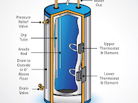 Hot Water Heater Diagram