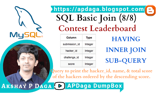 HackerRank: [SQL Basic Join] (8/8) Contest Leaderboard | INNER JOIN, HAVING & SUB-QUERY in SQL