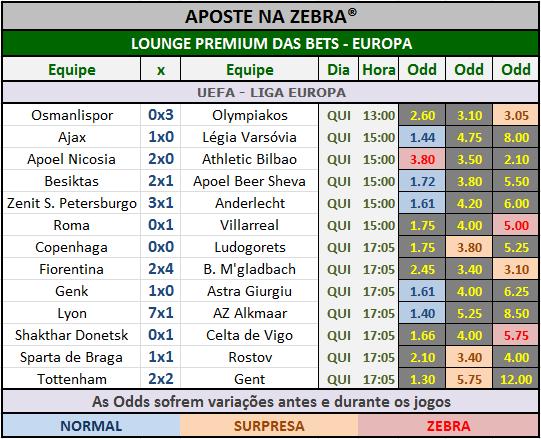 LOTECA 738 - GRADE BETS EUROPA 04