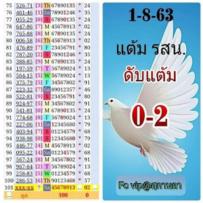 Thai Lottery 3up Total Pass 1000% Wining Chance Facebook 1 August 2020