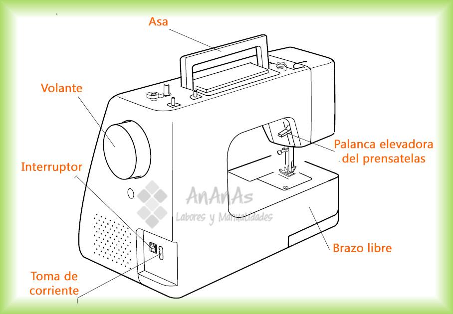 Vista trasera y lateral de máquina de coser