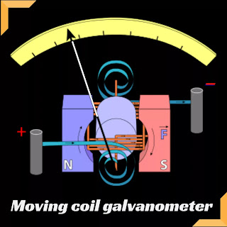 Moving coil galvanometer for class 12 physics CBSE - explained