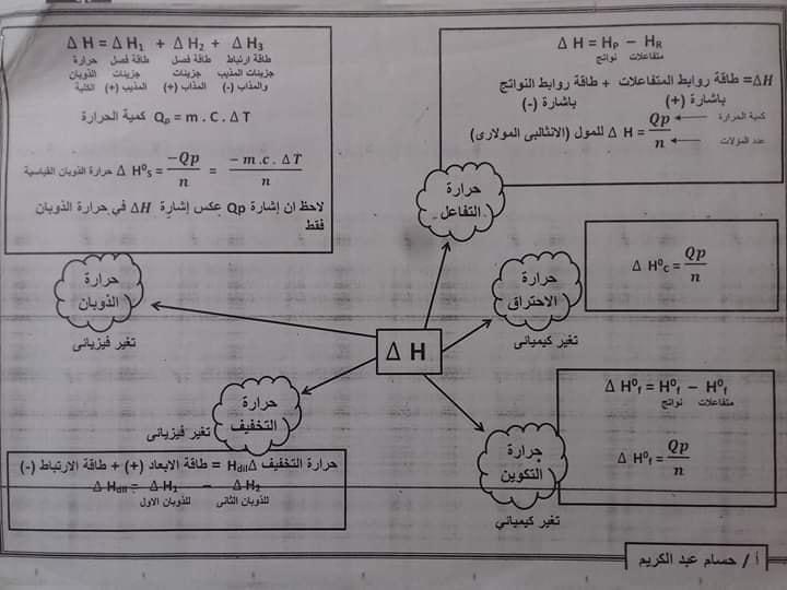 مراجعة قوانين كيمياء أولى ثانوي في 5 ورقات أ/ أحمد مصطفى 6