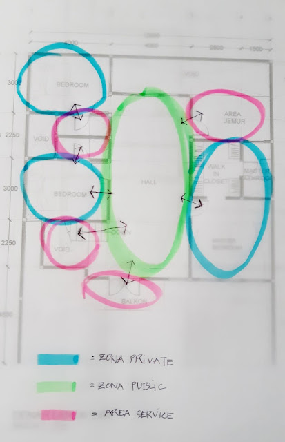 diagram ruang renovasi rumah tangerang