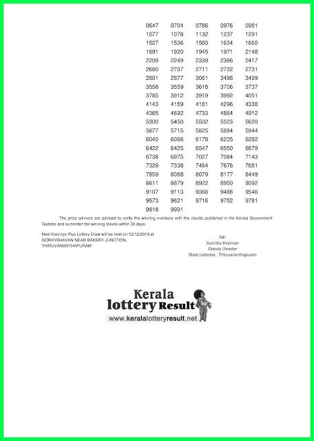 Kerala Lottery Result 05-12-2019 Karunya Plus KN-293(keralalottery.net)-page- -