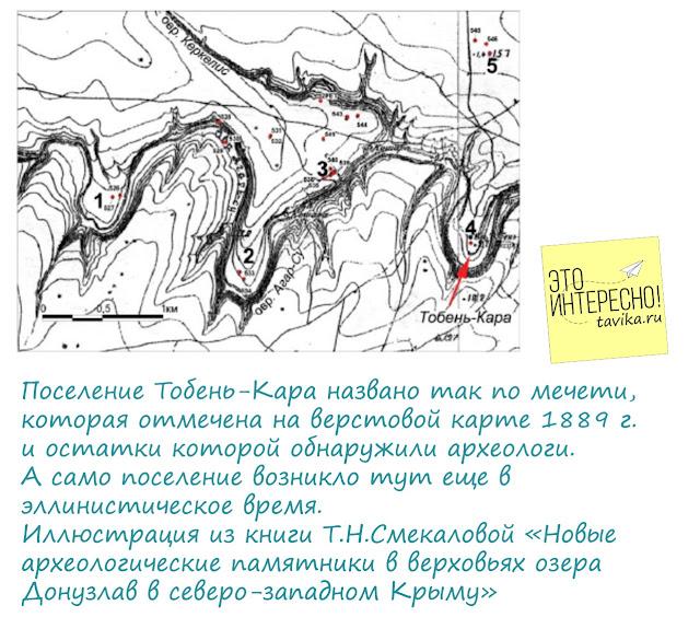 поселение Тобень-Кора на Старом Донузлаве