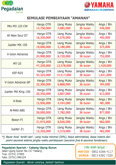 Tabel Angsuran Kredit Motor Yamaha Di Pegadaian - Info ...