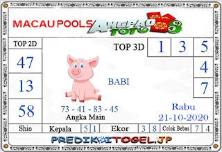 Prediksi Angpao Toto Macau Rabu 21 Oktober 2020