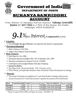Eligibility criterion to open Sukanya Samriddhi Account