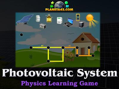 Структура на Фотоволтаична Система