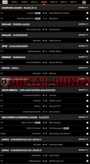 Hasil Pertandingan Sepakbola Tadi Malam,Rabu Tanggal 10 - 11 Maret 2021