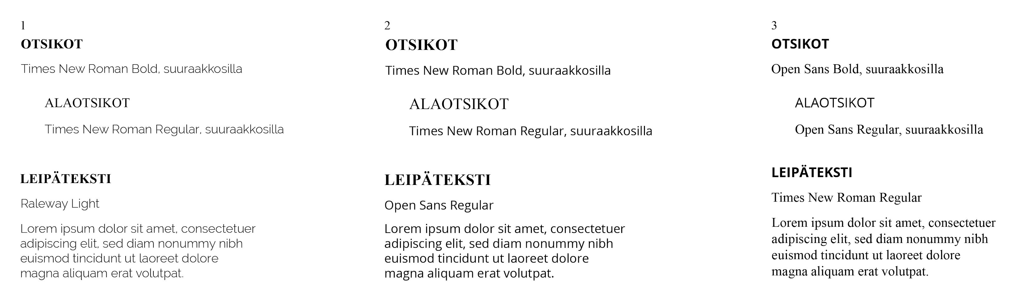 Asiakkaalle ehdotetut fonttiyhdistelmät
