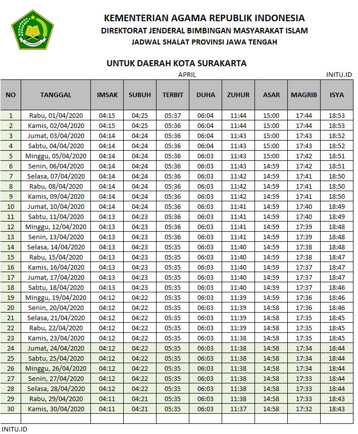 Jadwal Imsakiyah Ramadhan 2020 / 1441 H Surakarta/Solo