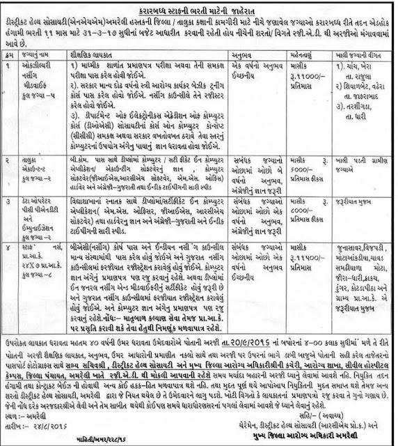 District Health Society Amreli Recruitment 2016 for 17 Various Posts