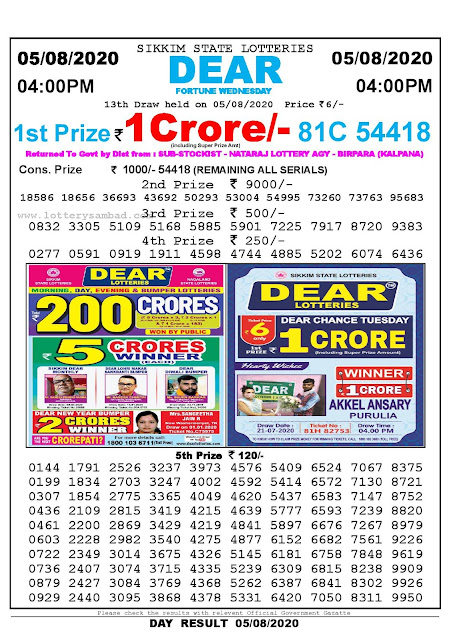Sikkim State Lotteries 05-08-2020 Lottery Sambad Result 04:P00 PM