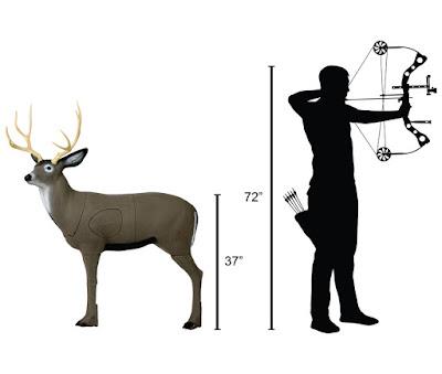 blemished 3d archery targets