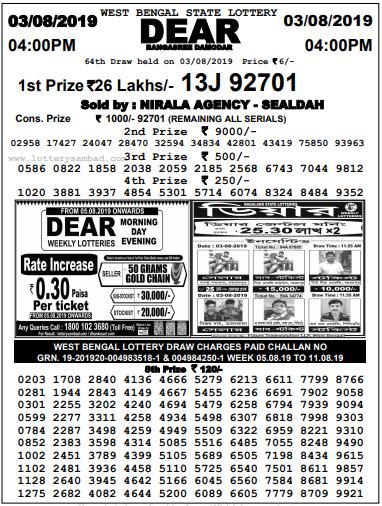 Dear Bangasree Damodar,West Bengal Lottery