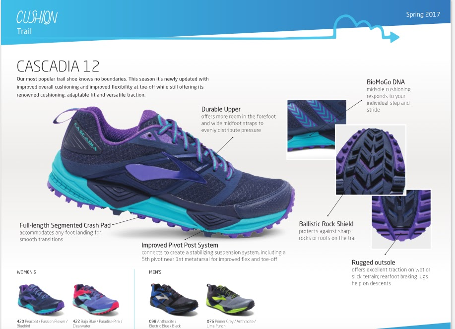 2aba229187f22 The long running beefy and popular Cascadia trail runner( 130) gains  10  compared to version 11. There are significant changes to the mid sole pivot  system ...