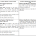 Recruitment of various post in INDIAN INSTITUTE OF TECHNOLOGY GANDHINAGAR  Palaj, Gandhinagar- 382355, Gujarat