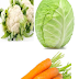 Vegetables meaning in tamil, telugu, marathi, kannada, malayalam, in hindi name, gujarati, in marathi, indian name, tamil, english, other names called as, translation