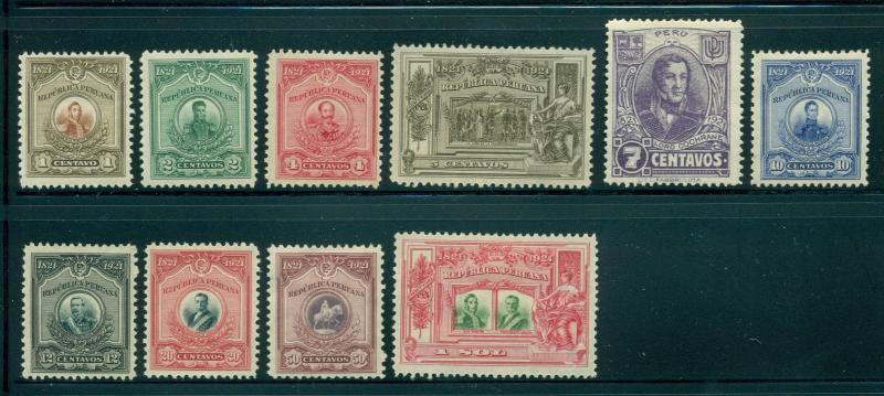 Inmigración en el Siglo XIX: Sellos postales en Perú