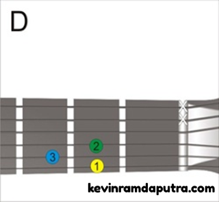 Belajar-kunci-gitar