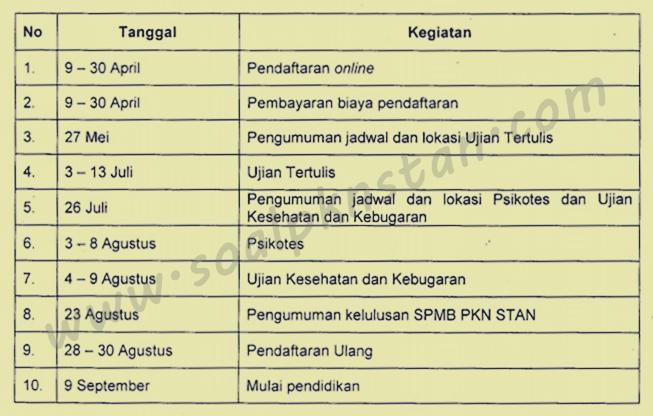 Jadwal PKN STAN