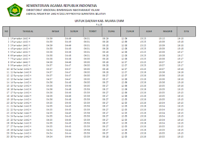 Jadwal Imsakiyah Ramadhan 1442 H Kabupaten Muara Enim, Provinsi Sumatera Selatan