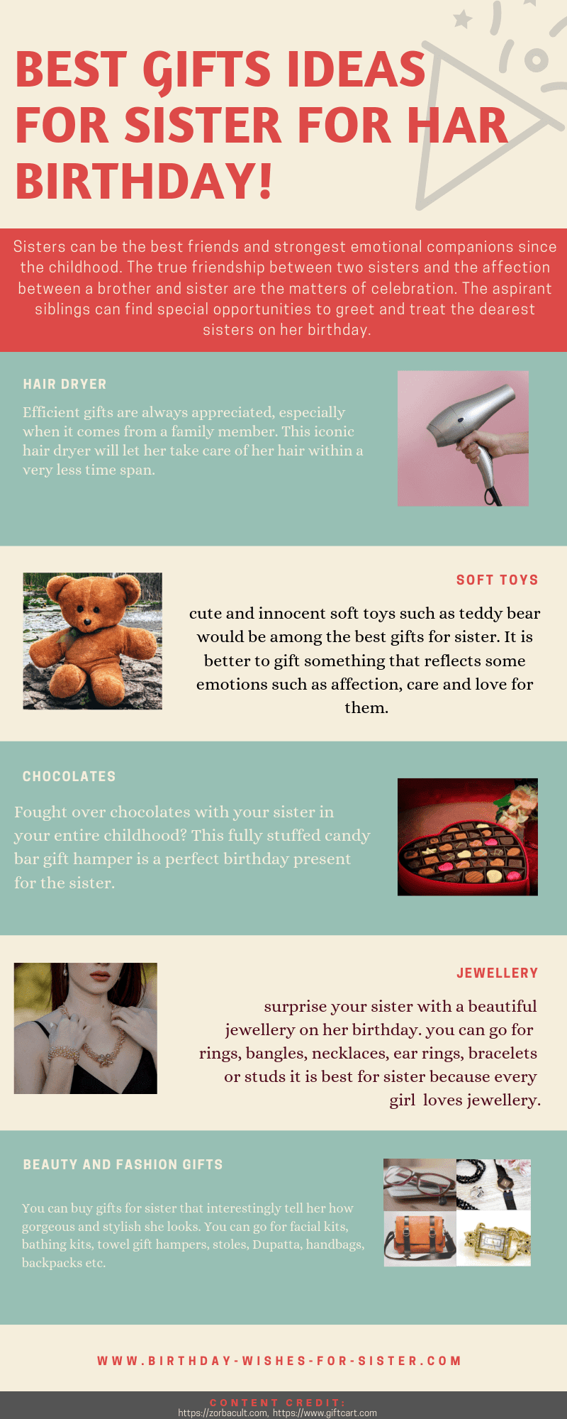 5 Best Birthday Gift Ideas For Sister Infographic