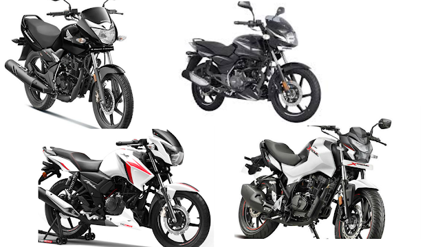 Fast sports bikes in India